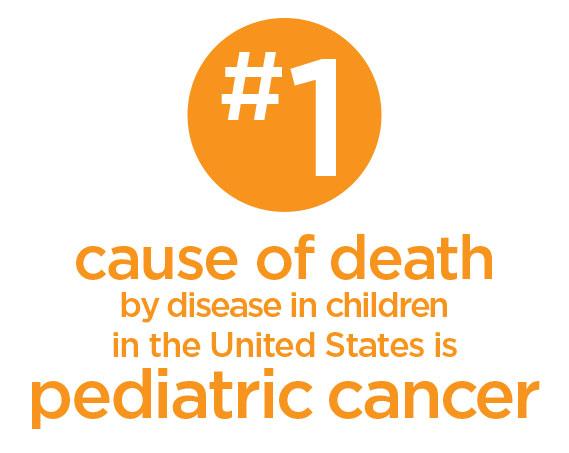 Cause of death pediatric cancer